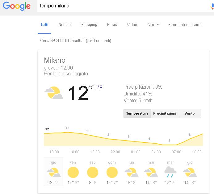 Meteo Google - Promos Web 22